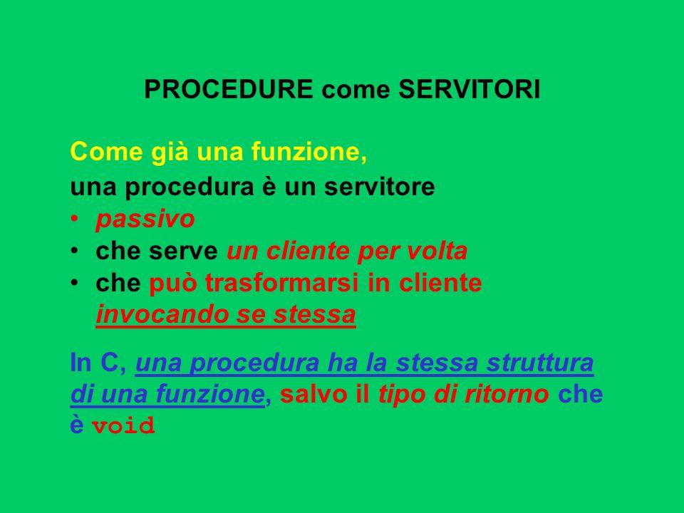 PROCEDURE come SERVITORI Come già una funzione, una procedura è un servitore passivo che serve un cliente per volta che può trasformarsi in cliente in