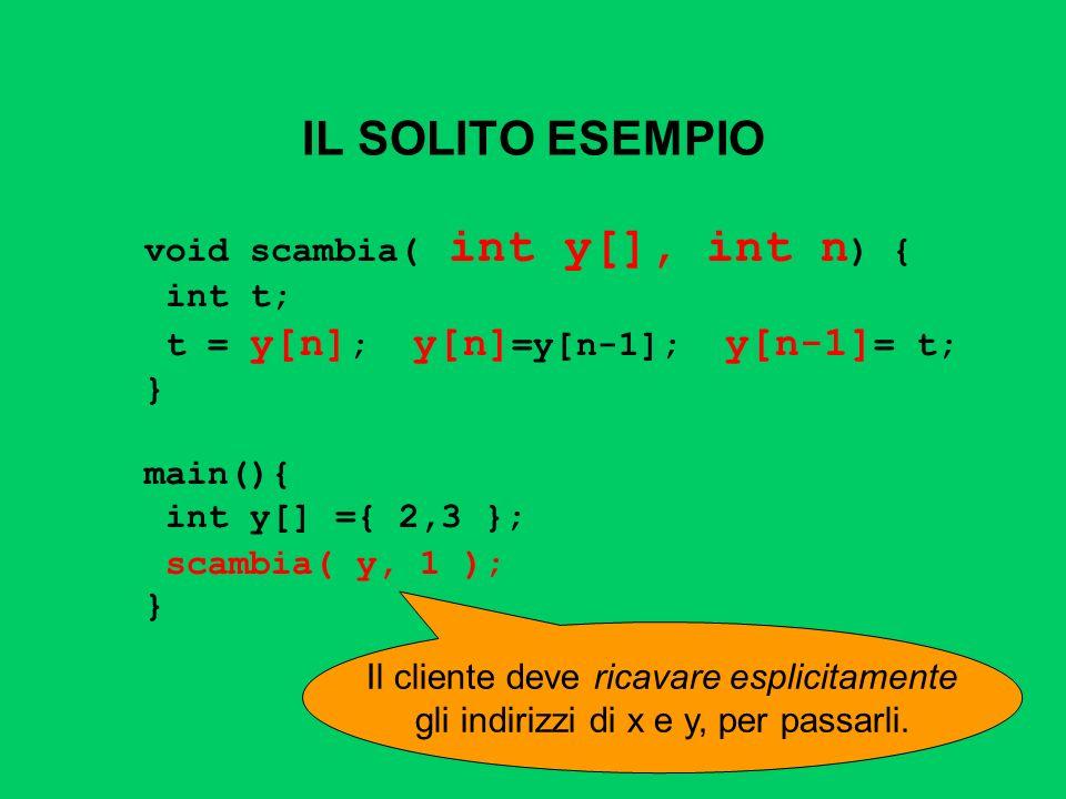 IL SOLITO ESEMPIO void scambia( int y[], int n ) { int t; t = y[n] ; y[n] =y[n-1]; y[n-1] = t; } main(){ int y[] ={ 2,3 }; scambia( y, 1 ); } Il clien