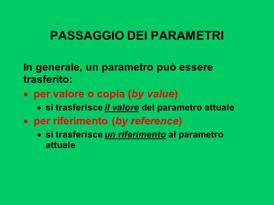 PASSAGGIO DEI PARAMETRI In generale, un parametro può essere trasferito: per valore o copia (by value) si trasferisce il valore del parametro attuale
