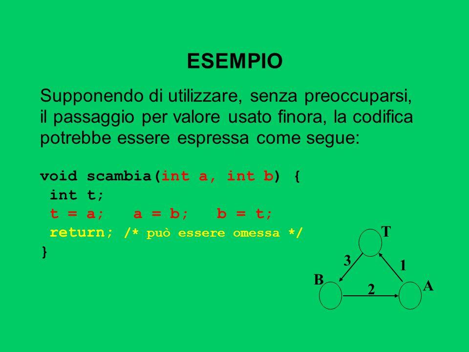 REALIZZARE IL PASSAGGIO PER RIFERIMENTO IN C In particolare occorre essere capaci di: ricavare lindirizzo di una variabile dereferenziare un indirizzo di variabile, ossia recuperare la variabile dato il suo indirizzo.