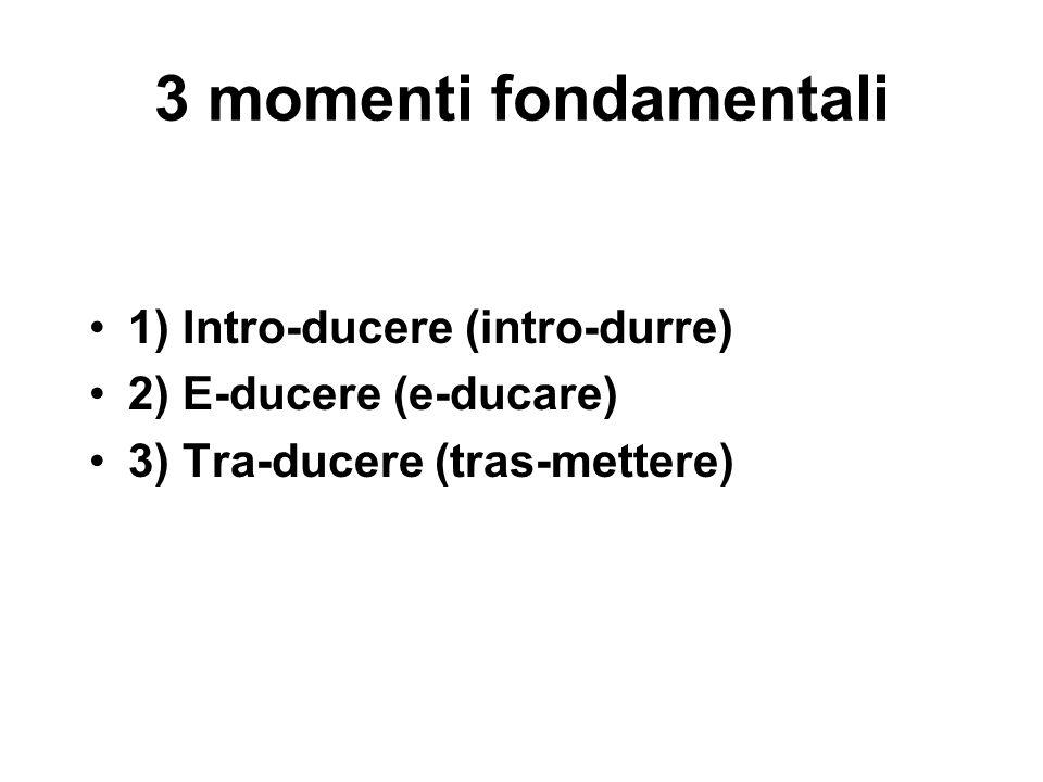 3 momenti fondamentali 1) Intro-ducere (intro-durre) 2) E-ducere (e-ducare) 3) Tra-ducere (tras-mettere)