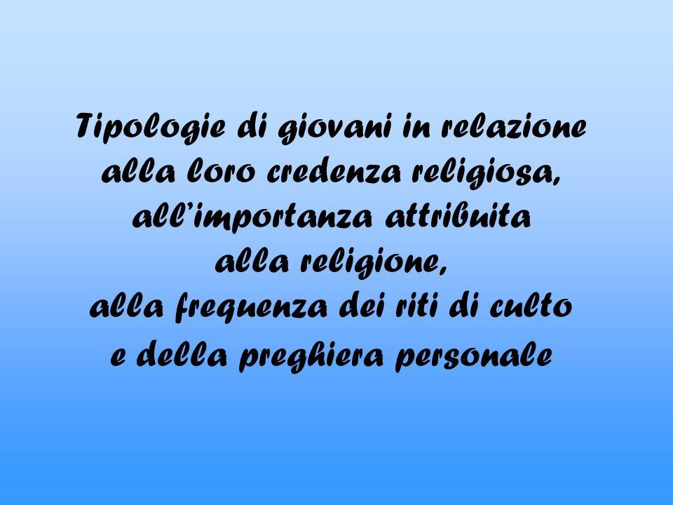 Tipologie di giovani in relazione alla loro credenza religiosa, allimportanza attribuita alla religione, alla frequenza dei riti di culto e della preghiera personale