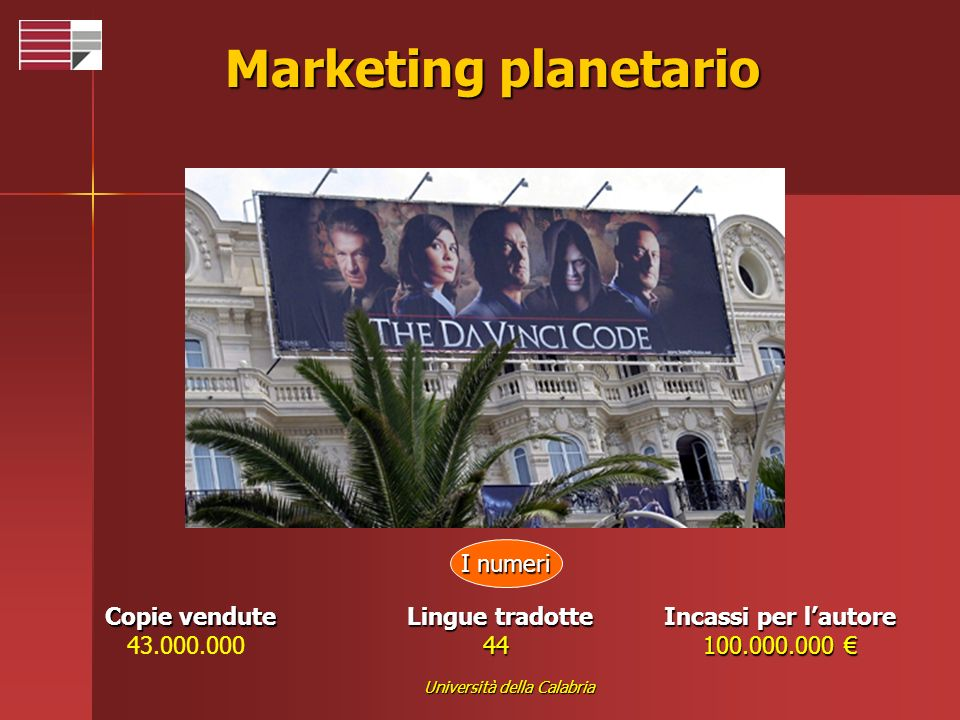 Università della Calabria Marketing planetario Copie vendute 43.000.000 Lingue tradotte 44 Incassi per lautore 100.000.000 100.000.000 I numeri