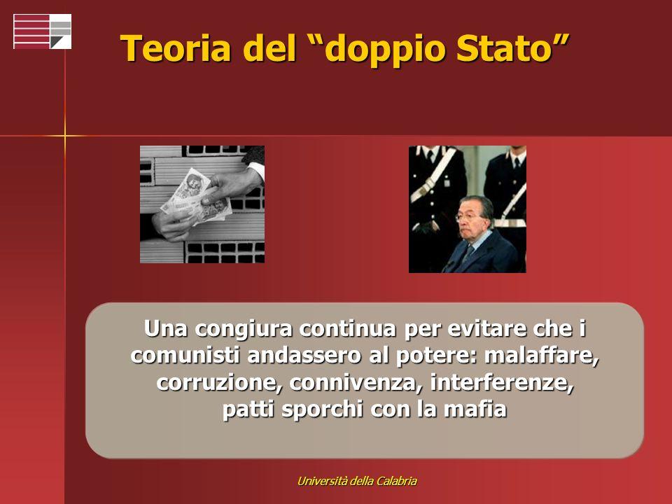 Università della Calabria Teoria del doppio Stato Una congiura continua per evitare che i comunisti andassero al potere: malaffare, corruzione, conniv