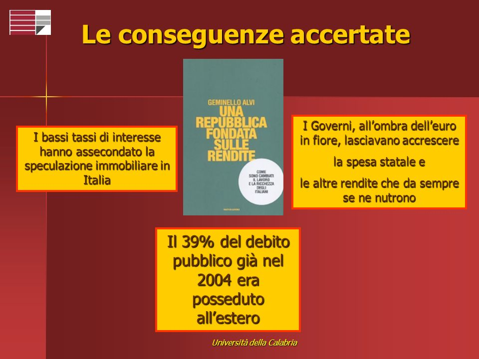 Università della Calabria Le conseguenze accertate Il 39% del debito pubblico già nel 2004 era posseduto allestero I bassi tassi di interesse hanno as