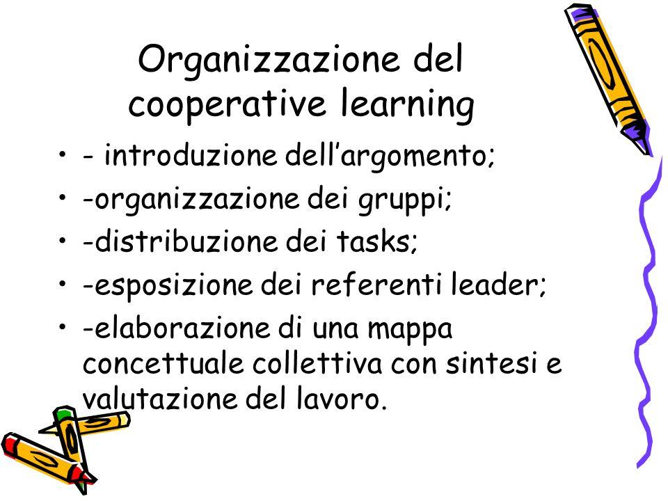 Organizzazione del cooperative learning - introduzione dellargomento; -organizzazione dei gruppi; -distribuzione dei tasks; -esposizione dei referenti