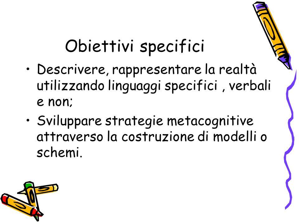 Obiettivi specifici Descrivere, rappresentare la realtà utilizzando linguaggi specifici, verbali e non; Sviluppare strategie metacognitive attraverso