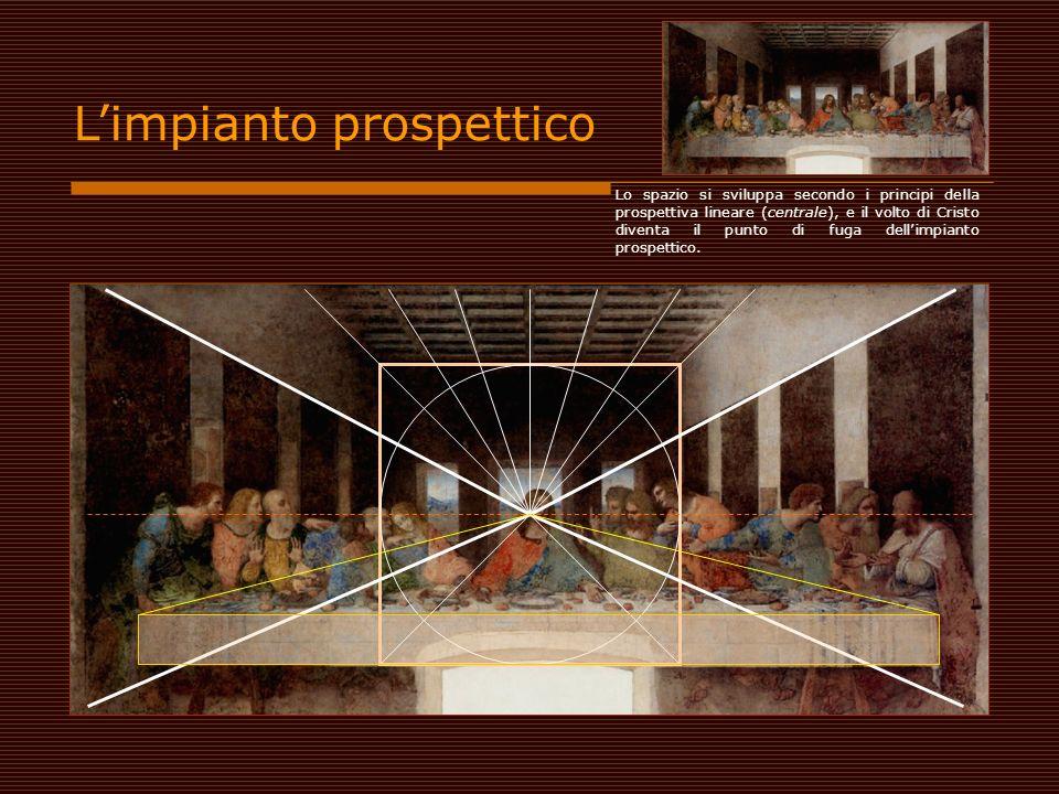 Limpianto prospettico Lo spazio si sviluppa secondo i principi della prospettiva lineare (centrale), e il volto di Cristo diventa il punto di fuga del