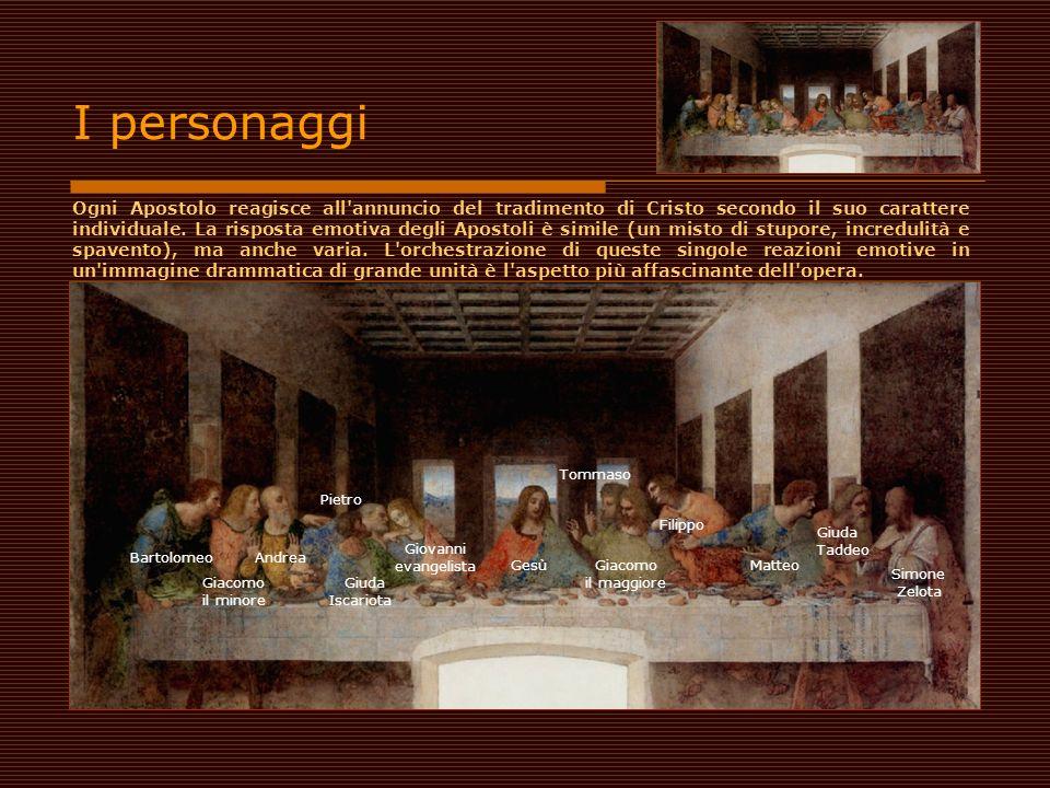 Ogni Apostolo reagisce all'annuncio del tradimento di Cristo secondo il suo carattere individuale. La risposta emotiva degli Apostoli è simile (un mis