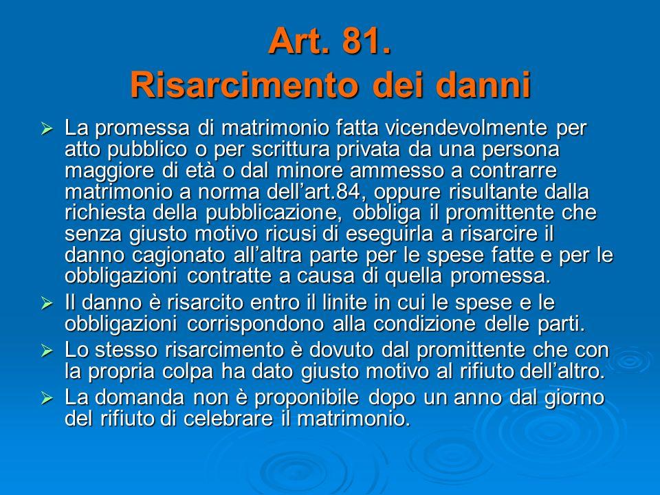 Art.143. Diritti e doveri reciproci dei coniugi.