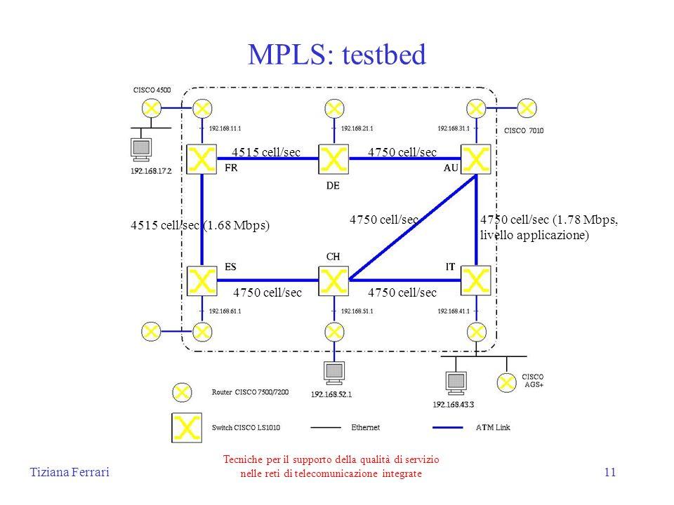 Tiziana Ferrari Tecniche per il supporto della qualità di servizio nelle reti di telecomunicazione integrate 11 MPLS: testbed 4515 cell/sec 4750 cell/sec 4515 cell/sec (1.68 Mbps) 4750 cell/sec 4750 cell/sec (1.78 Mbps, livello applicazione)
