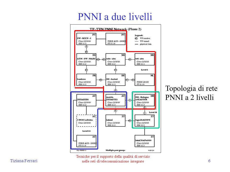 Tiziana Ferrari Tecniche per il supporto della qualità di servizio nelle reti di telecomunicazione integrate 17 Architettura del router Algoritmo di stima del traffico per ogni coppia (in_port,out_port)