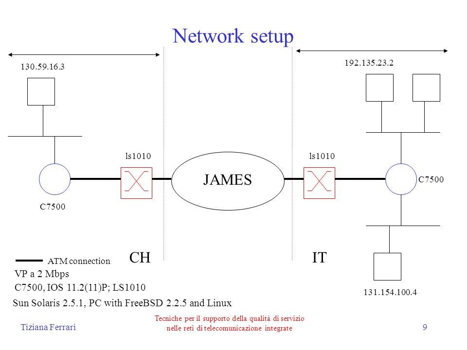 Tiziana Ferrari Tecniche per il supporto della qualità di servizio nelle reti di telecomunicazione integrate 9 Network setup JAMES 131.154.100.4 192.135.23.2 ls1010 C7500 130.59.16.3 ATM connection ITCH VP a 2 Mbps C7500, IOS 11.2(11)P; LS1010 Sun Solaris 2.5.1, PC with FreeBSD 2.2.5 and Linux