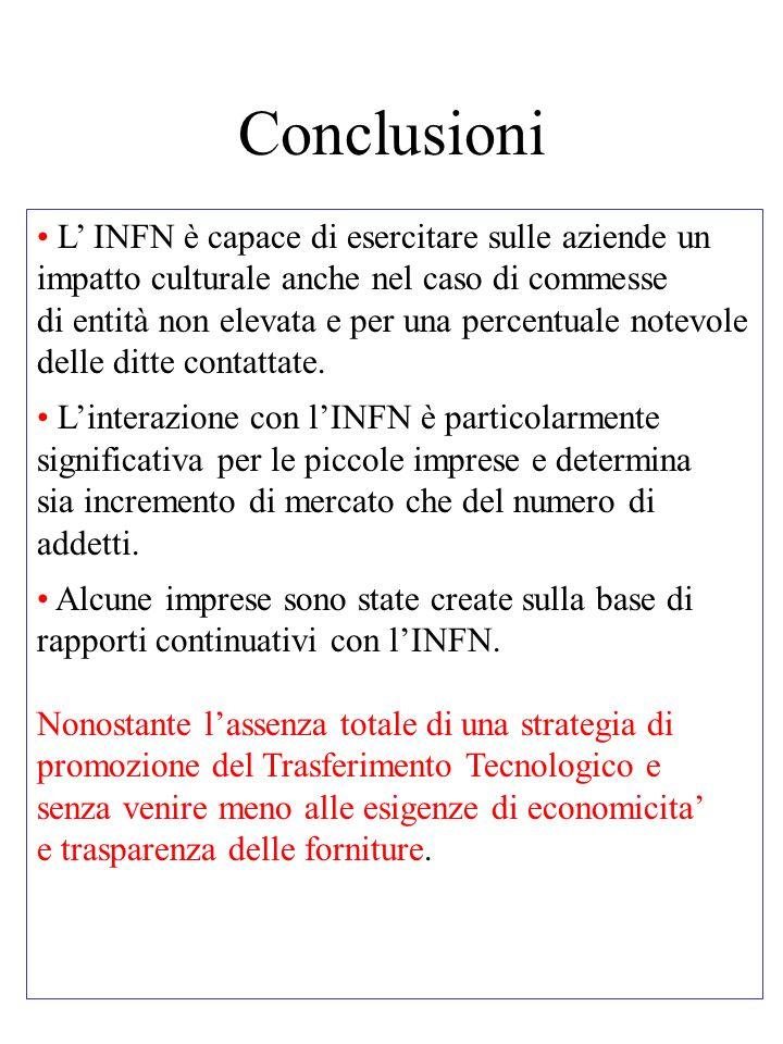 Conclusioni L INFN è capace di esercitare sulle aziende un impatto culturale anche nel caso di commesse di entità non elevata e per una percentuale notevole delle ditte contattate.