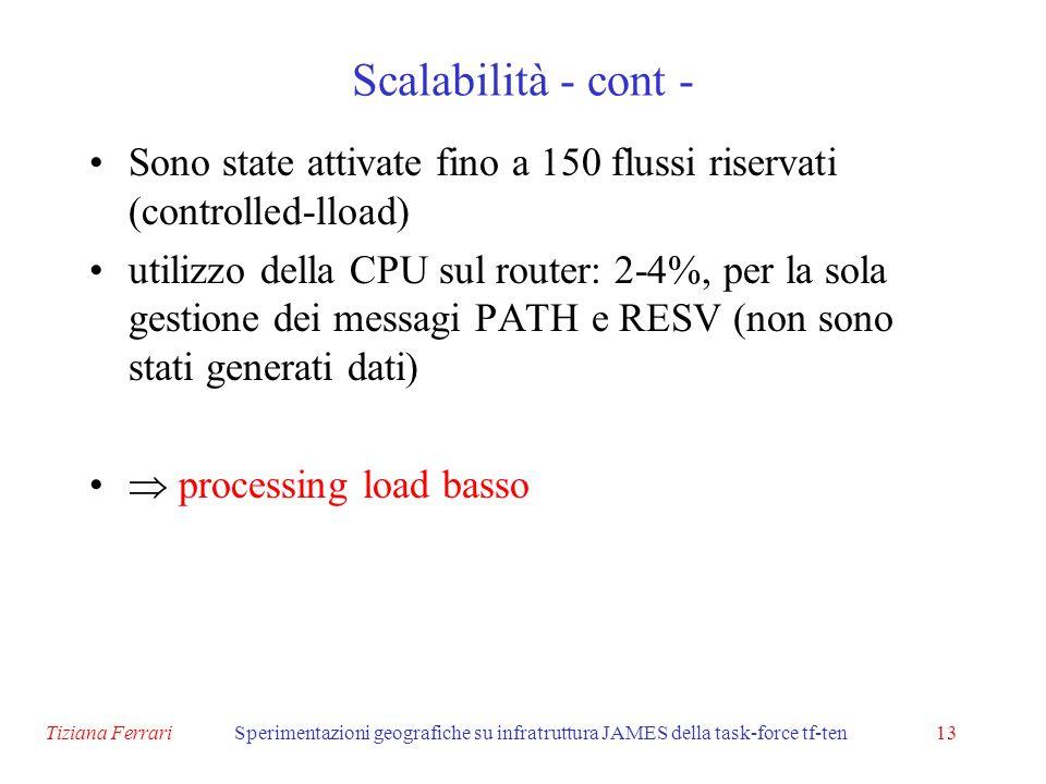 Tiziana FerrariSperimentazioni geografiche su infratruttura JAMES della task-force tf-ten13 Scalabilità - cont - Sono state attivate fino a 150 flussi riservati (controlled-lload) utilizzo della CPU sul router: 2-4%, per la sola gestione dei messagi PATH e RESV (non sono stati generati dati) processing load basso