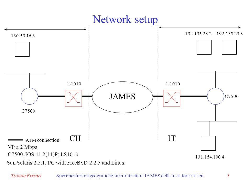 Tiziana FerrariSperimentazioni geografiche su infratruttura JAMES della task-force tf-ten4 Multicast and wildcard-filter JAMES C7500 Sun Ultra ATM connection Sparc Station 20 Solaris 2.5.1 C7500 PATH RESV A RESV B RESV A, B Data flow S R1 R2
