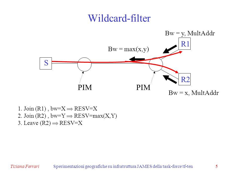 Tiziana FerrariSperimentazioni geografiche su infratruttura JAMES della task-force tf-ten5 Wildcard-filter S R1 R2 Bw = x, MultAddr Bw = y, MultAddr Bw = max(x,y) PIM 1.