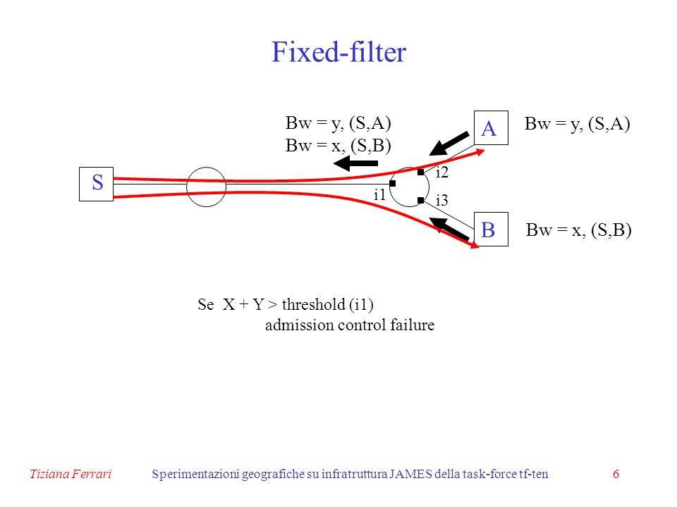 Tiziana FerrariSperimentazioni geografiche su infratruttura JAMES della task-force tf-ten7 Shared-explicit S R1 R2 Bw = 800 kpbs, S Bw = max(80,800) PIM 195.176.0.25 130.59.16.3 192.135.23.2 192.135.23.3 Bw = 80 kpbs, S 224.225.0.1 router> show ip rsvp sender <- mittente dei messaggi PATH To From Pro Prev Hop I/F BPS 224.225.0.1 130.59.16.3 UDP 195.176.0.25 AT2/0 1500K router> show ip rsvp reservation <- messaggi RESV ricevuti To From Pro Next Hop I/F Fi Serv BPS 224.225.0.1 130.59.16.3 UDP 192.135.23.2 Et3/1 SE LOAD 800K 224.225.0.1 130.59.16.3 UDP 192.135.23.3 Et3/1 SE LOAD 80K router> show ip rsvp request <- ammontare di banda riservata UPSTREAM To From Pro Next Hop I/F Fi Serv BPS 224.225.0.1 130.59.16.3 UDP 195.176.0.25 AT2/0 SE LOAD 800K