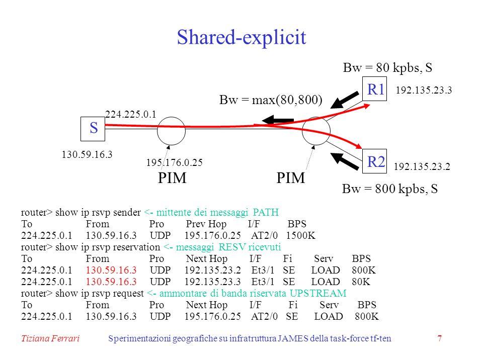 Tiziana FerrariSperimentazioni geografiche su infratruttura JAMES della task-force tf-ten8 LAN: best-effort + controlled-load UDP (be) 1 Mbps (cl)