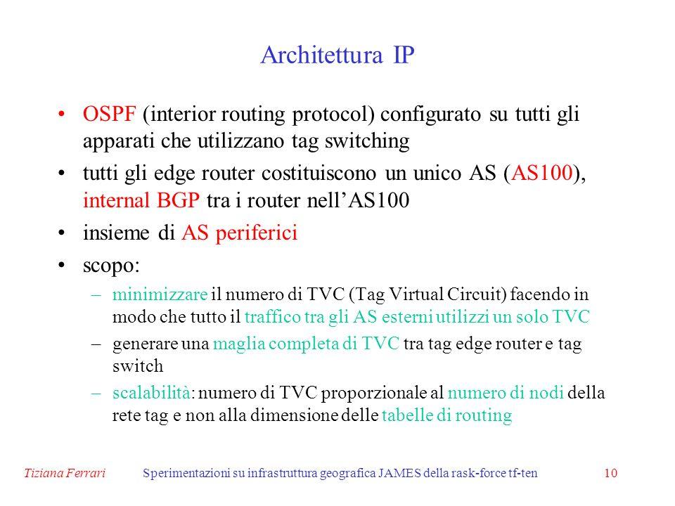 Tiziana FerrariSperimentazioni su infrastruttura geografica JAMES della rask-force tf-ten10 Architettura IP OSPF (interior routing protocol) configurato su tutti gli apparati che utilizzano tag switching tutti gli edge router costituiscono un unico AS (AS100), internal BGP tra i router nellAS100 insieme di AS periferici scopo: –minimizzare il numero di TVC (Tag Virtual Circuit) facendo in modo che tutto il traffico tra gli AS esterni utilizzi un solo TVC –generare una maglia completa di TVC tra tag edge router e tag switch –scalabilità: numero di TVC proporzionale al numero di nodi della rete tag e non alla dimensione delle tabelle di routing