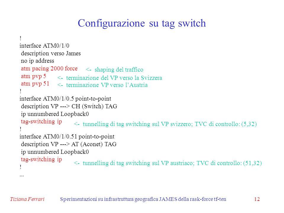 Tiziana FerrariSperimentazioni su infrastruttura geografica JAMES della rask-force tf-ten12 Configurazione su tag switch .