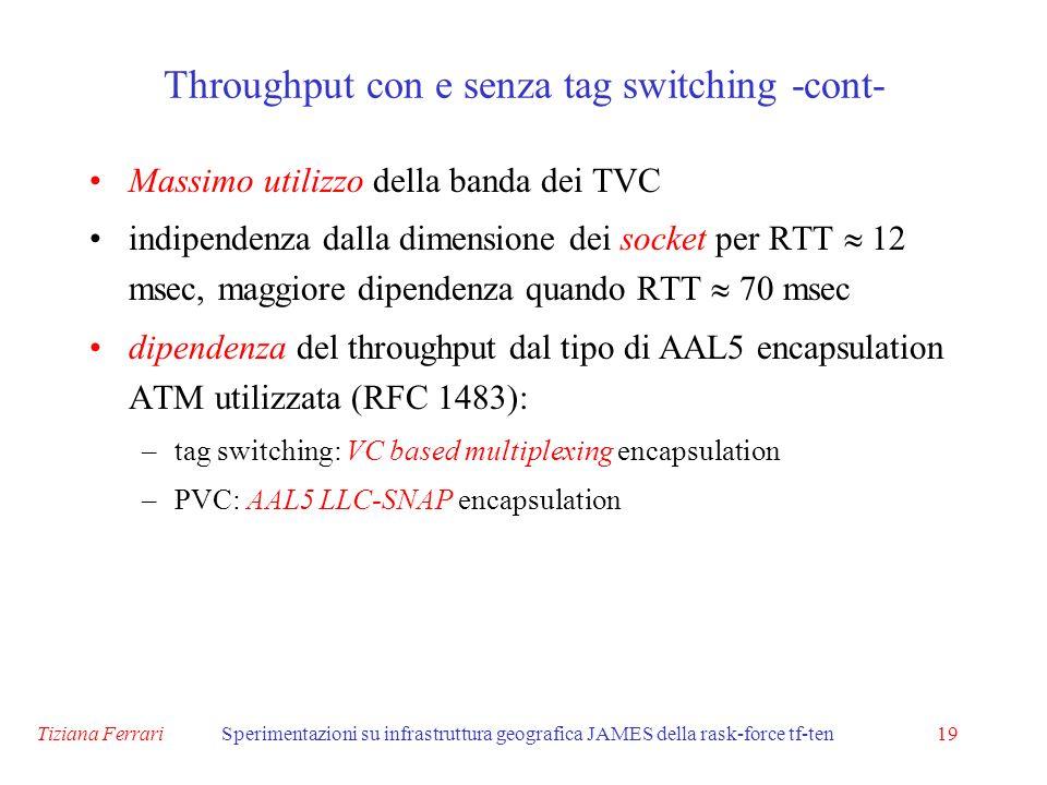 Tiziana FerrariSperimentazioni su infrastruttura geografica JAMES della rask-force tf-ten19 Throughput con e senza tag switching -cont- Massimo utilizzo della banda dei TVC indipendenza dalla dimensione dei socket per RTT 12 msec, maggiore dipendenza quando RTT 70 msec dipendenza del throughput dal tipo di AAL5 encapsulation ATM utilizzata (RFC 1483): –tag switching: VC based multiplexing encapsulation –PVC: AAL5 LLC-SNAP encapsulation
