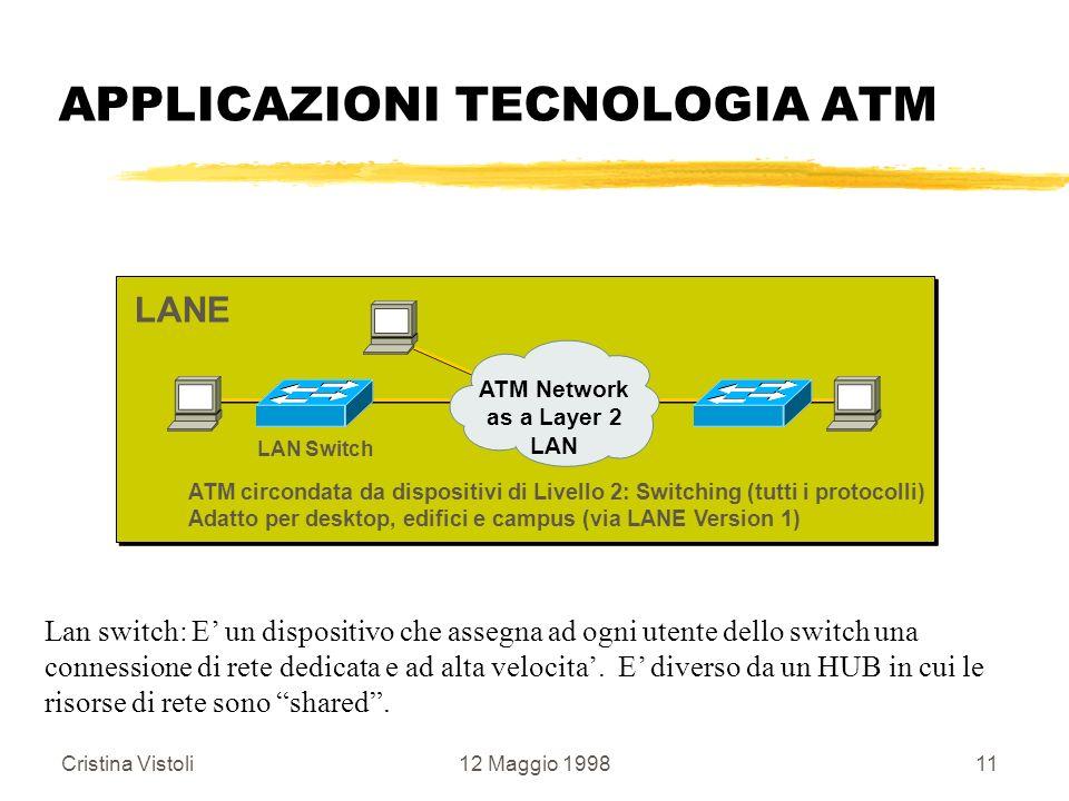 Cristina Vistoli12 Maggio 199811 APPLICAZIONI TECNOLOGIA ATM LAN Switch ATM circondata da dispositivi di Livello 2: Switching (tutti i protocolli) Ada