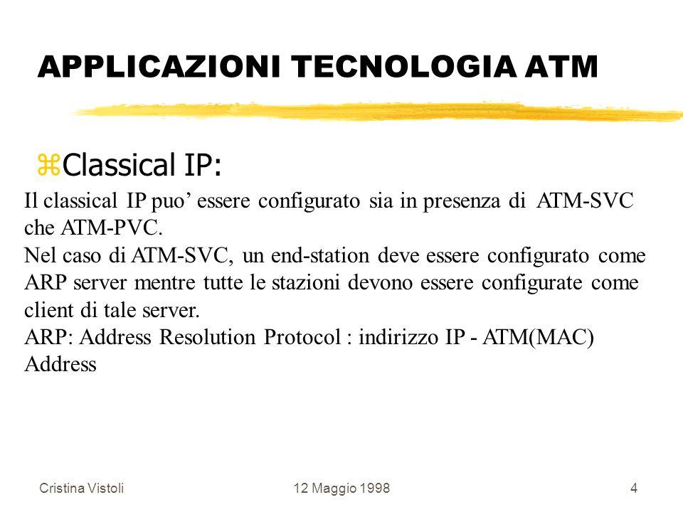 Cristina Vistoli12 Maggio 19984 APPLICAZIONI TECNOLOGIA ATM zClassical IP: Il classical IP puo essere configurato sia in presenza di ATM-SVC che ATM-P