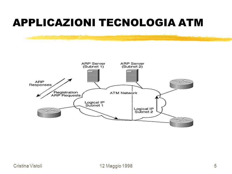 Cristina Vistoli12 Maggio 19985 APPLICAZIONI TECNOLOGIA ATM