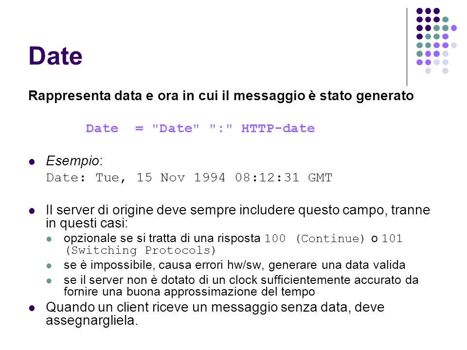 Date Rappresenta data e ora in cui il messaggio è stato generato Date =