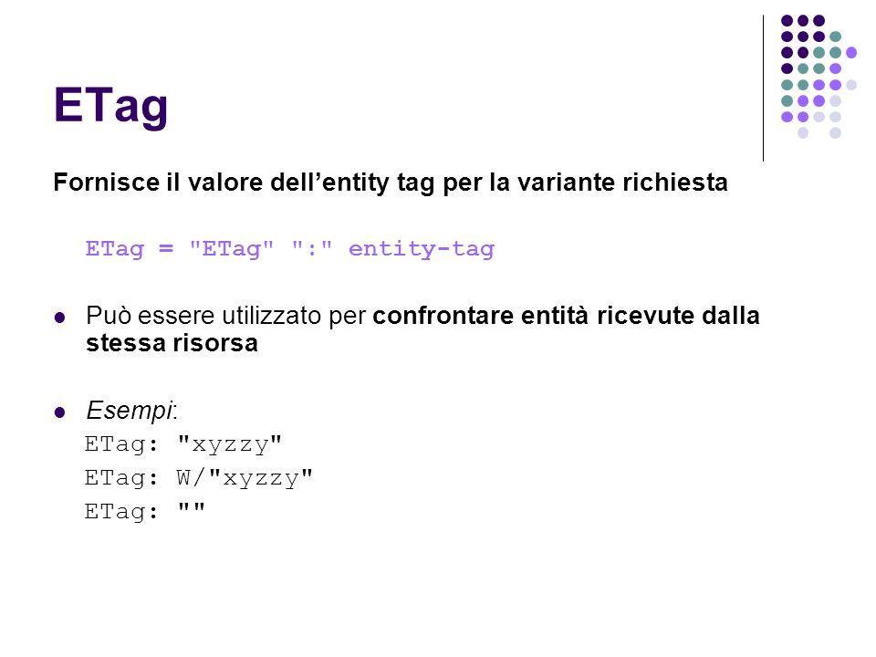 ETag Fornisce il valore dellentity tag per la variante richiesta ETag =