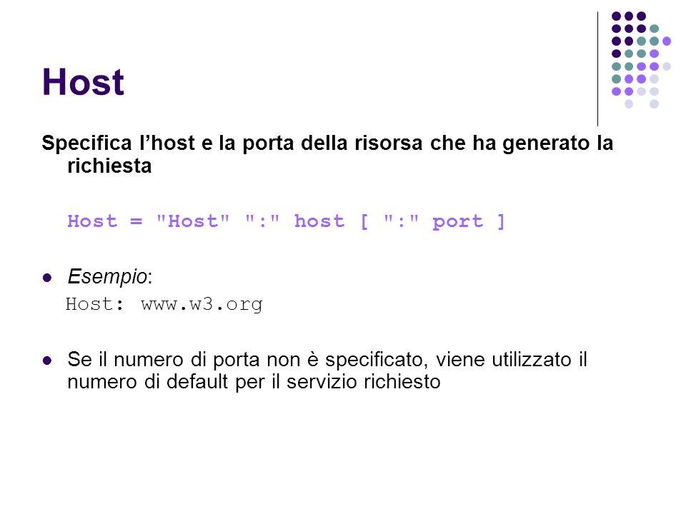 Host Specifica lhost e la porta della risorsa che ha generato la richiesta Host =