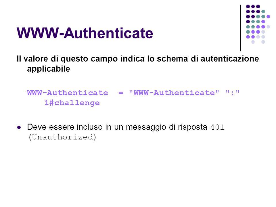 WWW-Authenticate Il valore di questo campo indica lo schema di autenticazione applicabile WWW-Authenticate =