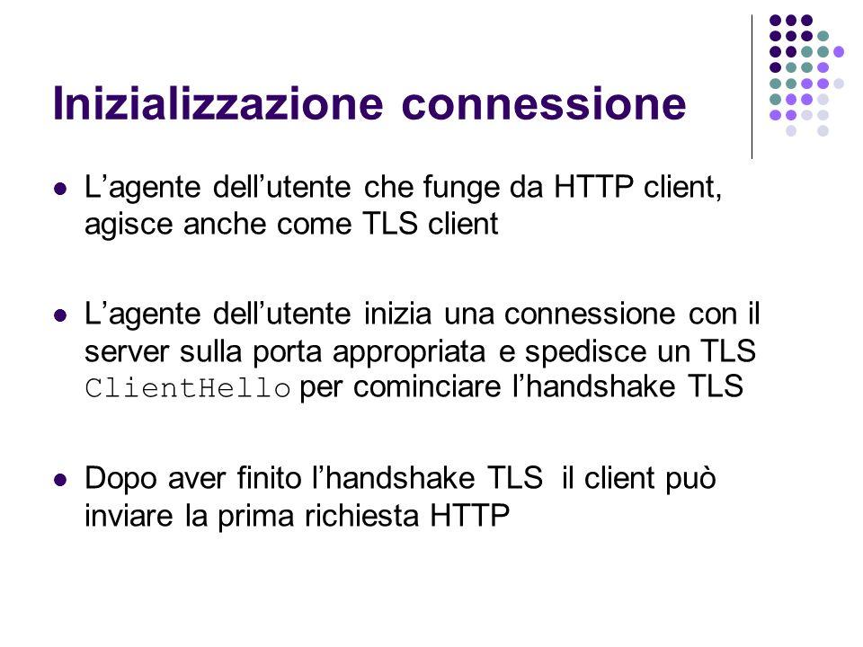 Inizializzazione connessione Lagente dellutente che funge da HTTP client, agisce anche come TLS client Lagente dellutente inizia una connessione con i