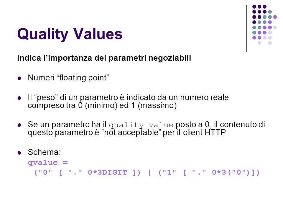 Quality Values Indica limportanza dei parametri negoziabili Numeri floating point Il peso di un parametro è indicato da un numero reale compreso tra 0