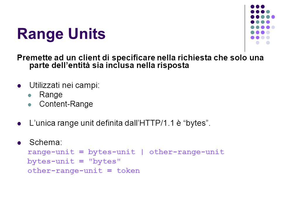 Range Units Premette ad un client di specificare nella richiesta che solo una parte dellentità sia inclusa nella risposta Utilizzati nei campi: Range