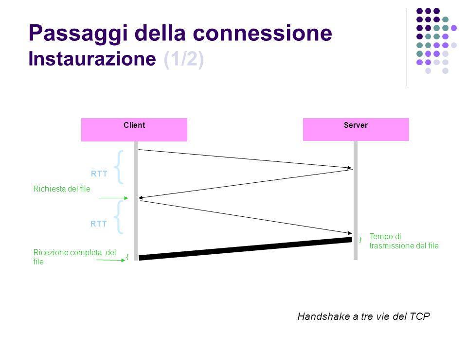 Passaggi della connessione Instaurazione (1/2) Handshake a tre vie del TCP ServerClient { RTT { Richiesta del file { Ricezione completa del file } Tem