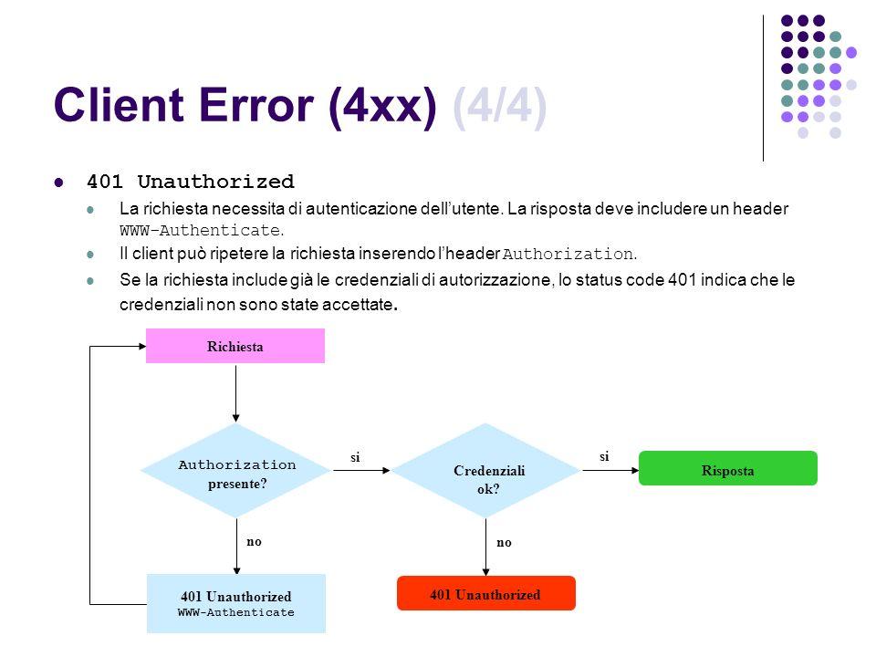Client Error (4xx) (4/4) 401 Unauthorized La richiesta necessita di autenticazione dellutente. La risposta deve includere un header WWW-Authenticate.