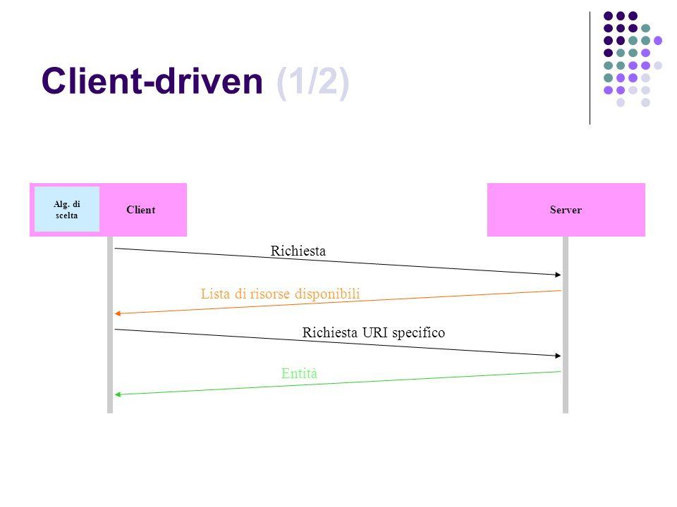 Client-driven (1/2) Server Alg. di scelta Client Richiesta Lista di risorse disponibili Richiesta URI specifico Entità