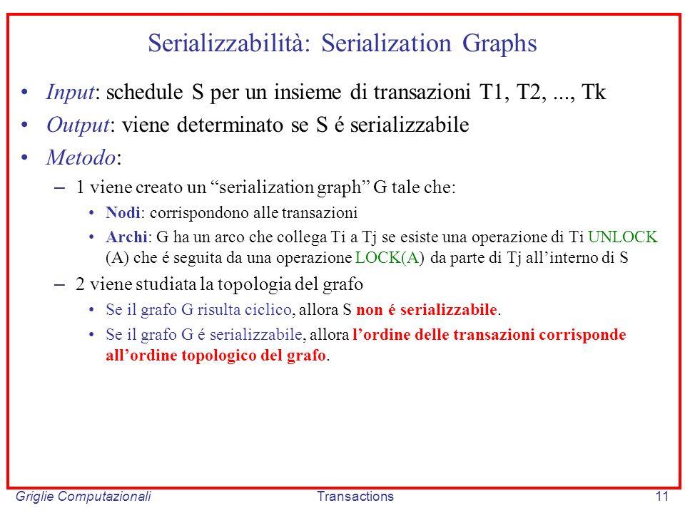 Griglie ComputazionaliTransactions11 Serializzabilità: Serialization Graphs Input: schedule S per un insieme di transazioni T1, T2,..., Tk Output: viene determinato se S é serializzabile Metodo: – 1 viene creato un serialization graph G tale che: Nodi: corrispondono alle transazioni Archi: G ha un arco che collega Ti a Tj se esiste una operazione di Ti UNLOCK (A) che é seguita da una operazione LOCK(A) da parte di Tj allinterno di S – 2 viene studiata la topologia del grafo Se il grafo G risulta ciclico, allora S non é serializzabile.