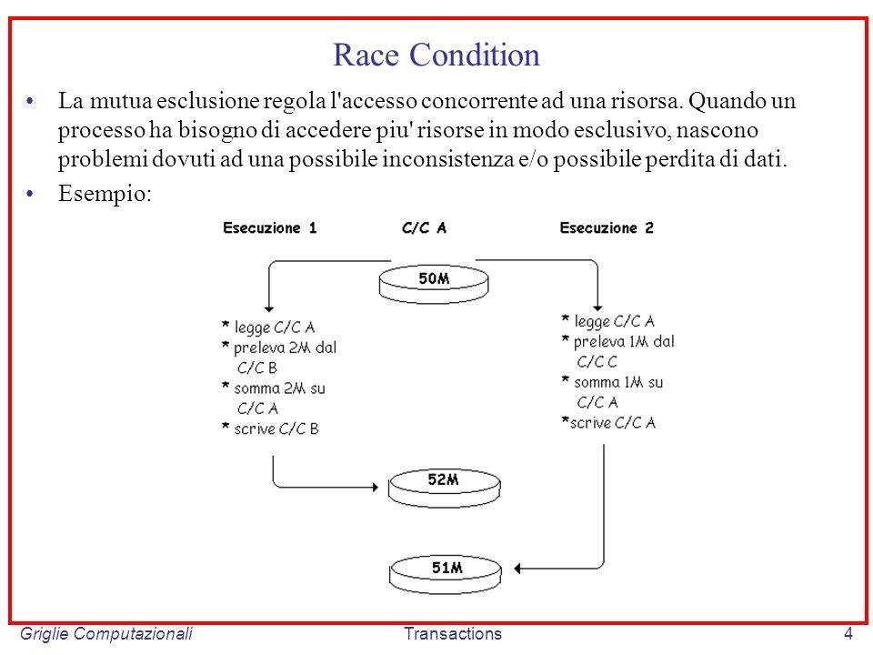 Griglie ComputazionaliTransactions4 Race Condition La mutua esclusione regola l accesso concorrente ad una risorsa.
