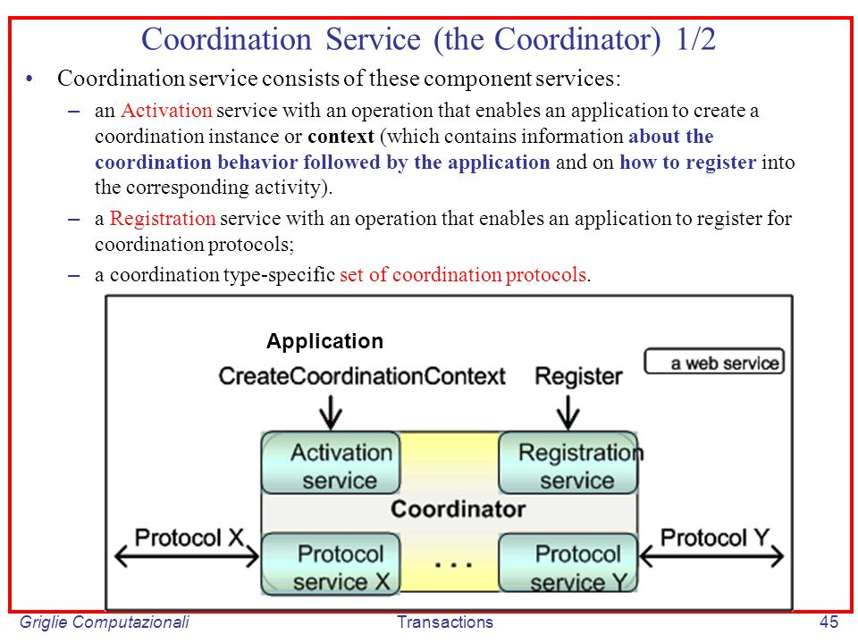Griglie ComputazionaliTransactions45 Coordination Service (the Coordinator) 1/2 Coordination service consists of these component services: – an Activation service with an operation that enables an application to create a coordination instance or context (which contains information about the coordination behavior followed by the application and on how to register into the corresponding activity).