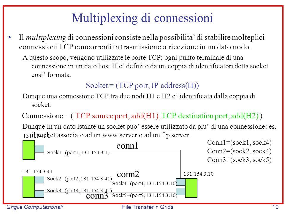 Griglie ComputazionaliFile Transfer in Grids10 Multiplexing di connessioni Il multiplexing di connessioni consiste nella possibilita di stabilire molt