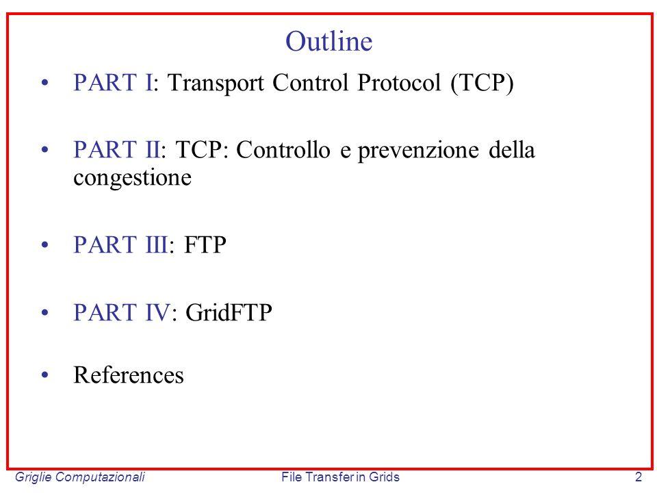 Griglie ComputazionaliFile Transfer in Grids23 P1 t P2P3 Ack(P1) Cwin=2 Cwin=1 Ack(P4) Cwin=5 Ack(P5) Cwin=6 Ack(P6) Cwin=7 Ack(P7) Cwin=8 P8P9P10P11P12P13P14P15 t Ack(P2) Cwin=3 Ack(P3) Cwin=4 P4P5P6P7 t RTT Packet Time: intervallo di tempo fra 2 pacchetti consecutivi Esempio Ack(P8) Cwin=9 CONGESTION CONTROL