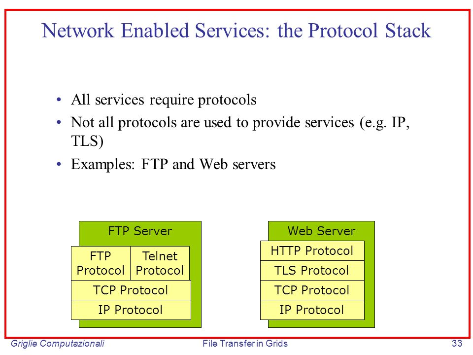 Griglie ComputazionaliFile Transfer in Grids33 Network Enabled Services: the Protocol Stack All services require protocols Not all protocols are used