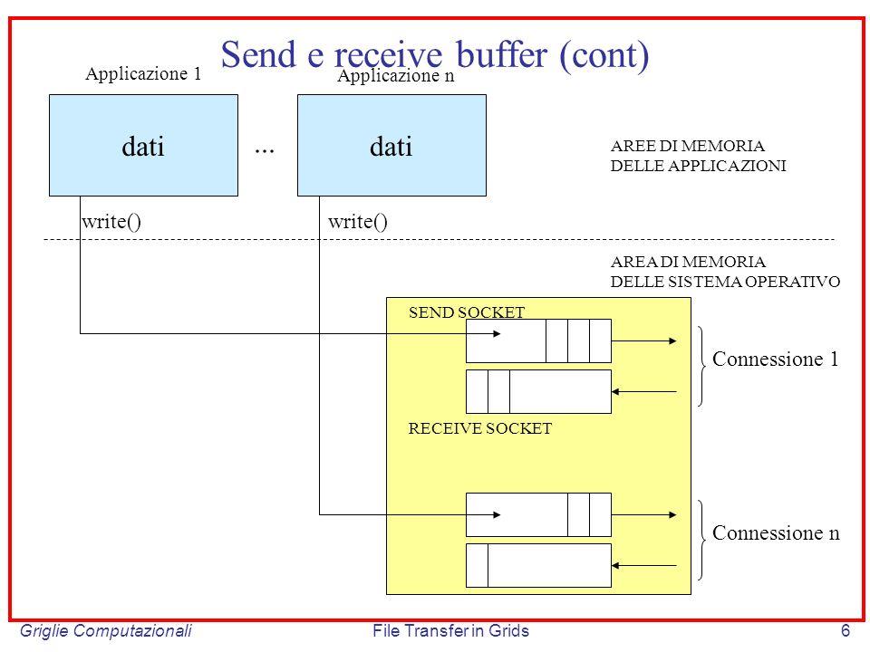 Griglie ComputazionaliFile Transfer in Grids6 Send e receive buffer (cont) dati Applicazione 1 Applicazione n... Connessione 1 Connessione n SEND SOCK