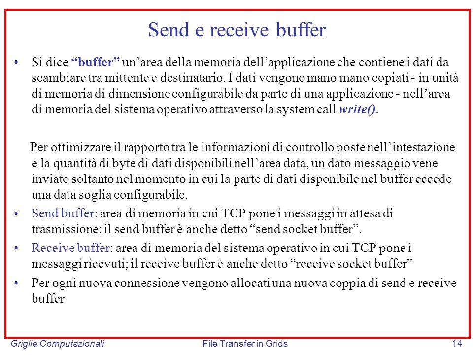 Griglie ComputazionaliFile Transfer in Grids14 Send e receive buffer Si dice buffer unarea della memoria dellapplicazione che contiene i dati da scamb