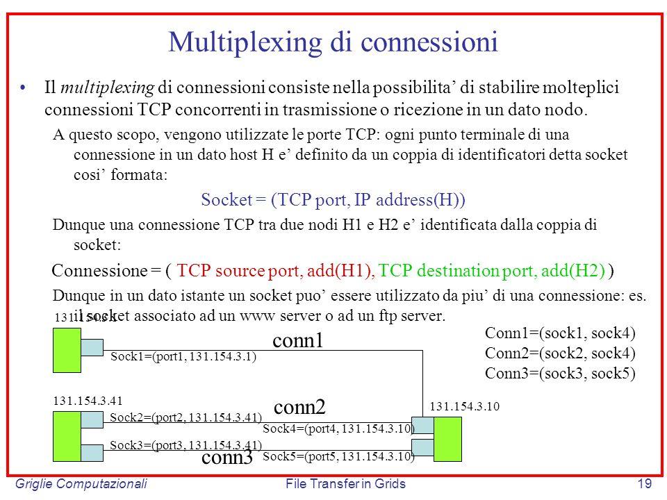 Griglie ComputazionaliFile Transfer in Grids19 Multiplexing di connessioni Il multiplexing di connessioni consiste nella possibilita di stabilire molt