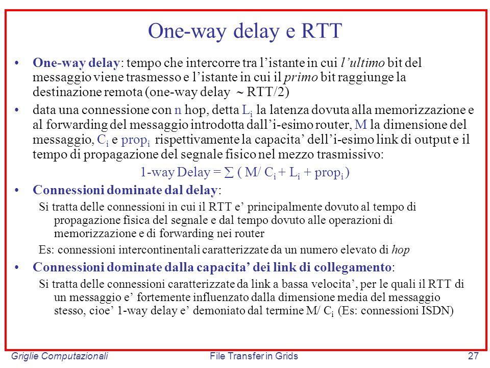 Griglie ComputazionaliFile Transfer in Grids27 One-way delay e RTT One-way delay: tempo che intercorre tra listante in cui lultimo bit del messaggio v