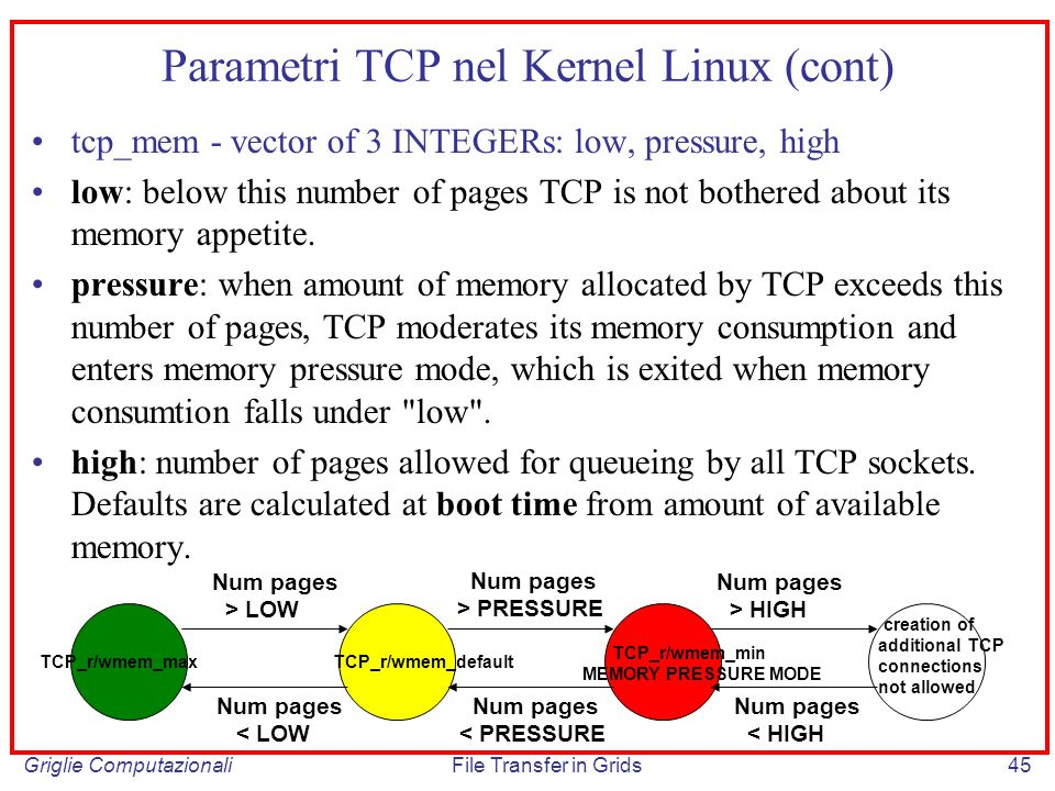 Griglie ComputazionaliFile Transfer in Grids45 Parametri TCP nel Kernel Linux (cont) tcp_mem - vector of 3 INTEGERs: low, pressure, high low: below th